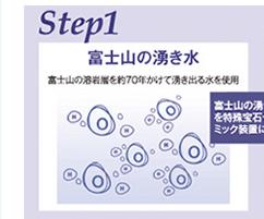 Step.1 富士山の湧き水 富士山の溶岩層を約70年かけて湧き出る水を使用