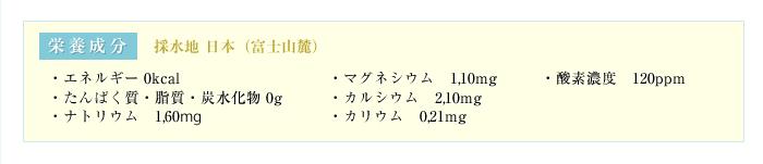 栄養成分 採水地 日本(富士山麓)・エネルギー 0kcal ・たんぱく質・脂質・炭水化物 0g・ナトリウム 1,60mg ・マグネシウム 1,10mg ・カルシウム 2,10mg ・カリウム 0,21mg ・酸素濃度 120ppm